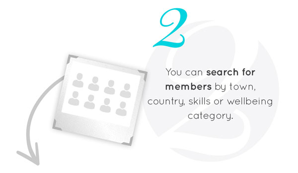 You can search for members by town, country, skills or wellbeing category